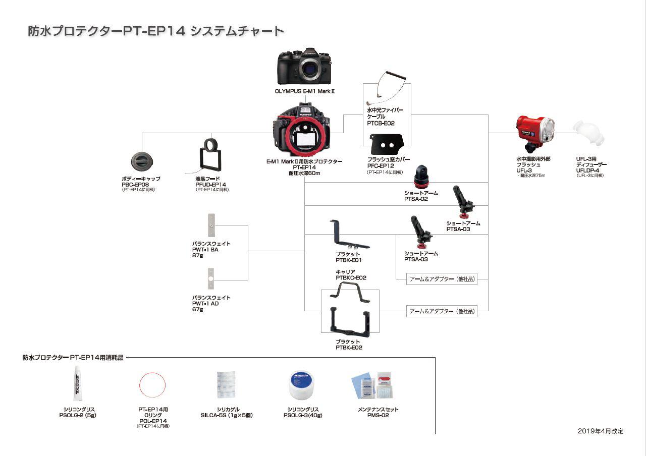 オリンパス PT-014システムチャート